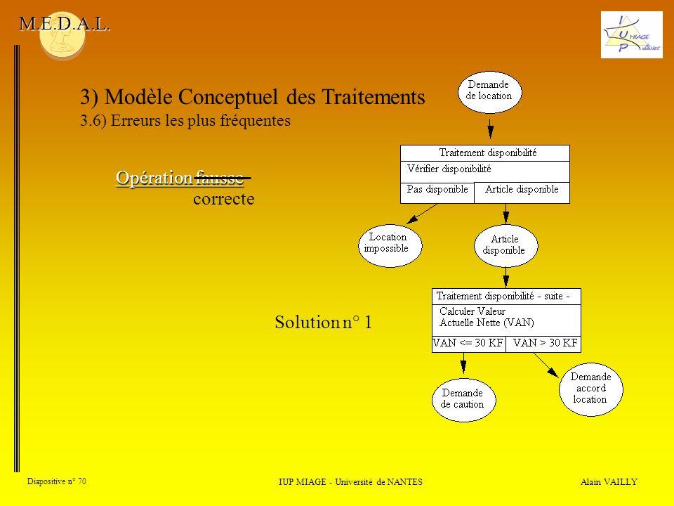 Alain VAILLY Diapositive n° 70 3) Modèle Conceptuel des Traitements 3.6) Erreurs les plus fréquentes IUP MIAGE - Université de NANTES M.E.D.A.L. Opéra
