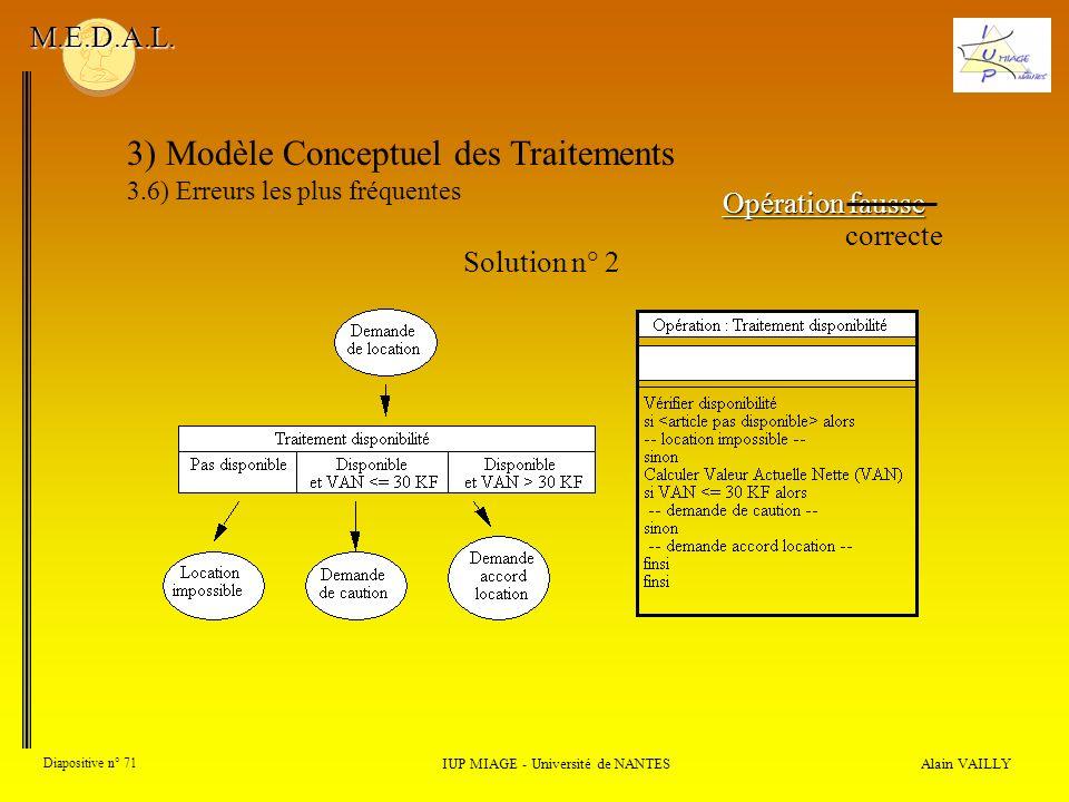 Alain VAILLY Diapositive n° 71 3) Modèle Conceptuel des Traitements 3.6) Erreurs les plus fréquentes IUP MIAGE - Université de NANTES M.E.D.A.L. Opéra