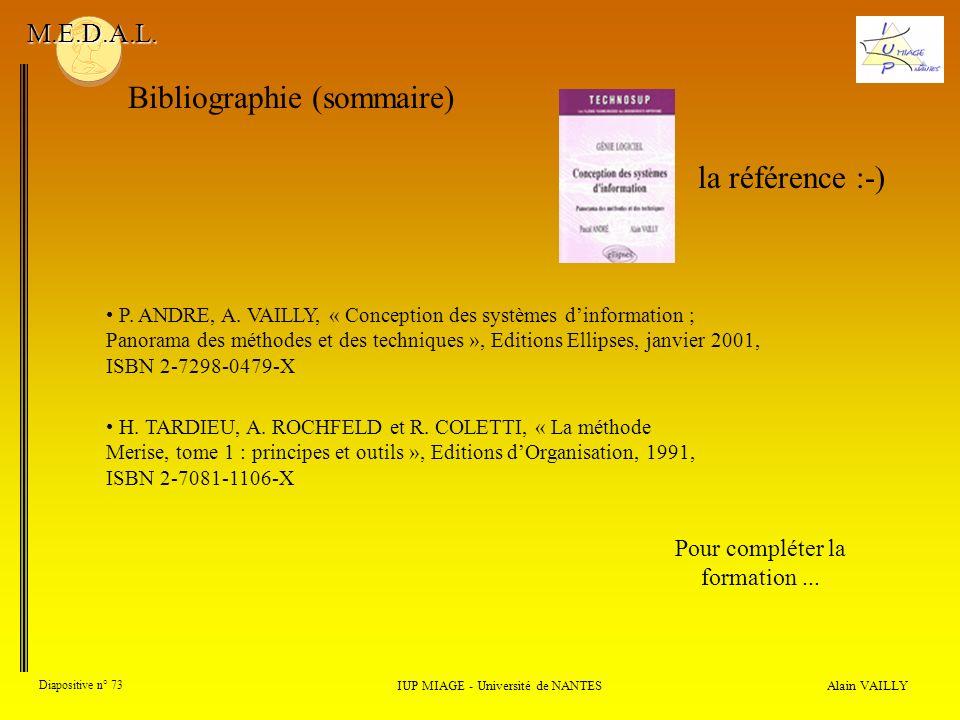 Alain VAILLY Diapositive n° 73 Bibliographie (sommaire) IUP MIAGE - Université de NANTES M.E.D.A.L. Pour compléter la formation... la référence :-) P.