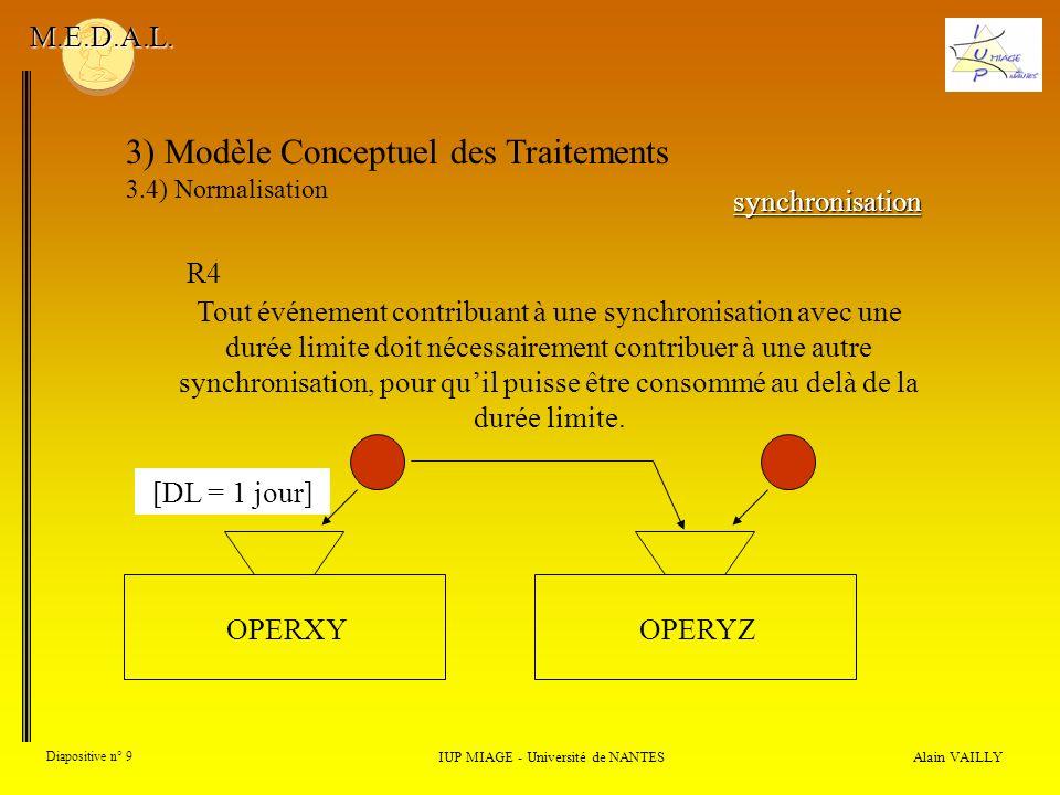 Alain VAILLY Diapositive n° 9 3) Modèle Conceptuel des Traitements 3.4) Normalisation IUP MIAGE - Université de NANTES M.E.D.A.L. Tout événement contr