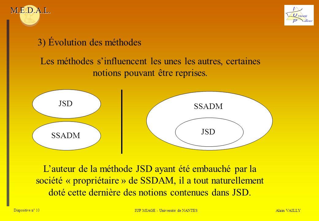 Les méthodes sinfluencent les unes les autres, certaines notions pouvant être reprises. Alain VAILLY Diapositive n° 10 3) Évolution des méthodes IUP M