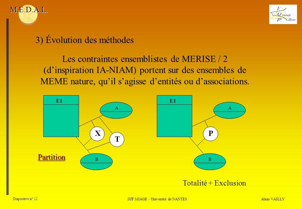 Alain VAILLY Diapositive n° 12 3) Évolution des méthodes IUP MIAGE - Université de NANTES M.E.D.A.L. Partition Totalité + Exclusion E1 A B X T A B P L