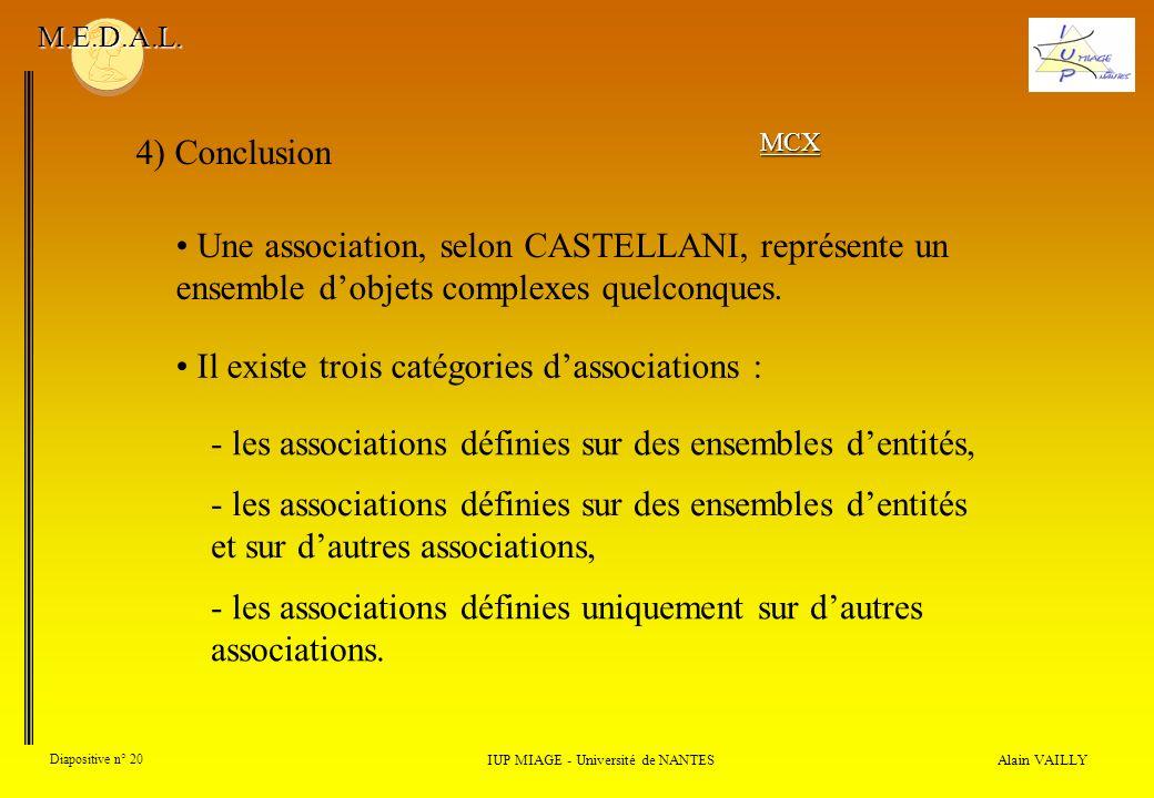 Alain VAILLY Diapositive n° 20 4) Conclusion IUP MIAGE - Université de NANTES M.E.D.A.L. Une association, selon CASTELLANI, représente un ensemble dob