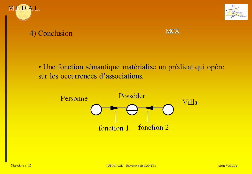 Alain VAILLY Diapositive n° 22 4) Conclusion IUP MIAGE - Université de NANTES M.E.D.A.L. Une fonction sémantique matérialise un prédicat qui opère sur