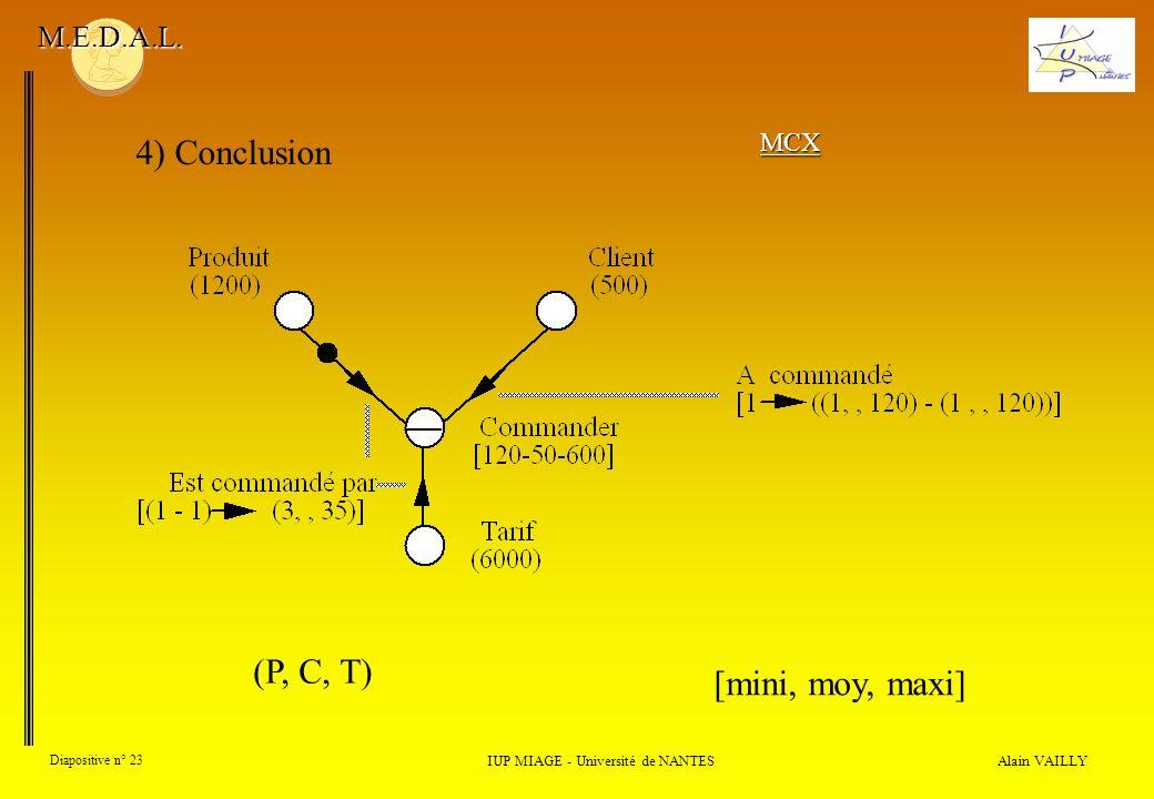 Alain VAILLY Diapositive n° 23 4) Conclusion IUP MIAGE - Université de NANTES M.E.D.A.L. MCX [mini, moy, maxi] (P, C, T)