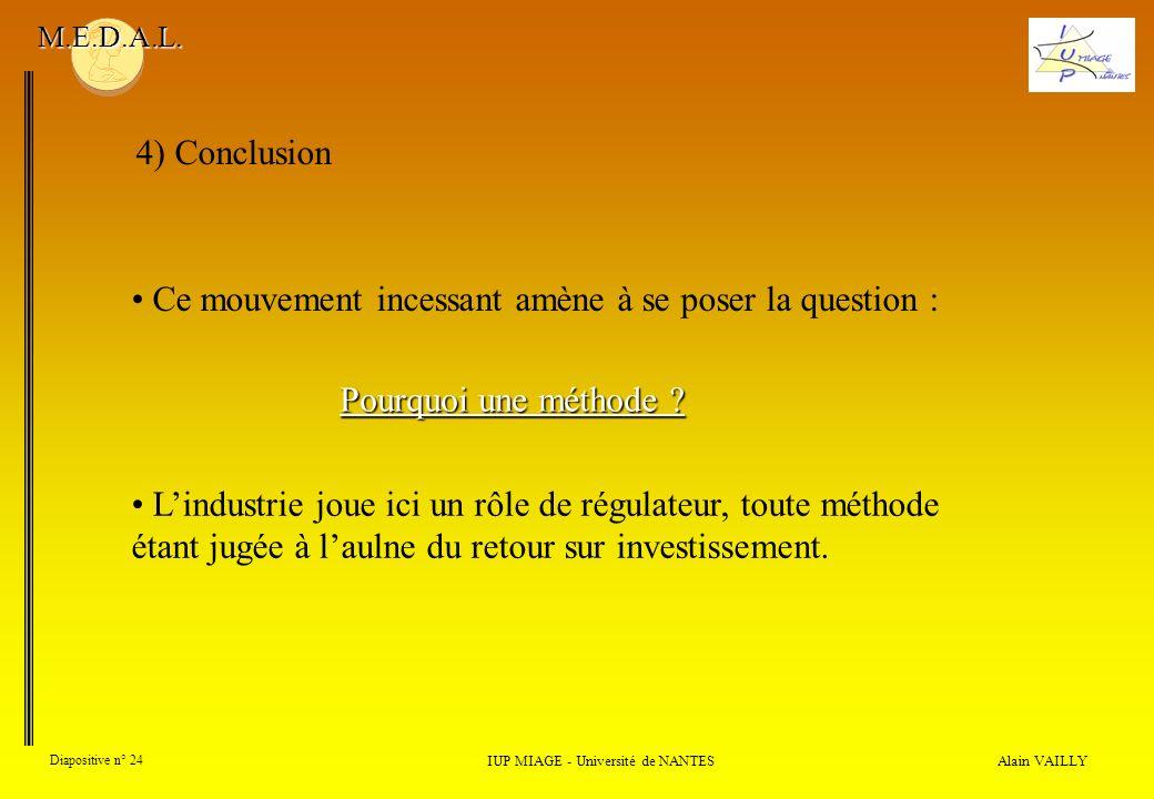 Alain VAILLY Diapositive n° 24 4) Conclusion IUP MIAGE - Université de NANTES M.E.D.A.L. Ce mouvement incessant amène à se poser la question : Lindust