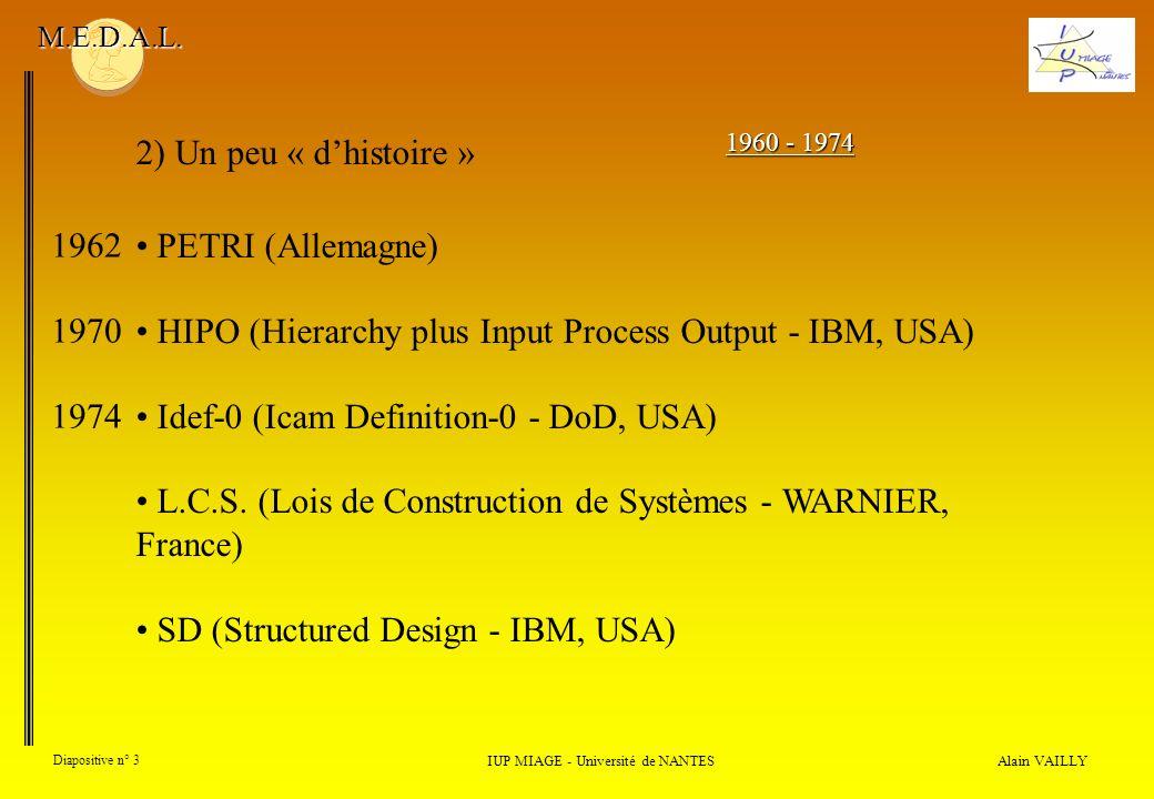 Alain VAILLY Diapositive n° 3 2) Un peu « dhistoire » IUP MIAGE - Université de NANTES M.E.D.A.L. PETRI (Allemagne) HIPO (Hierarchy plus Input Process