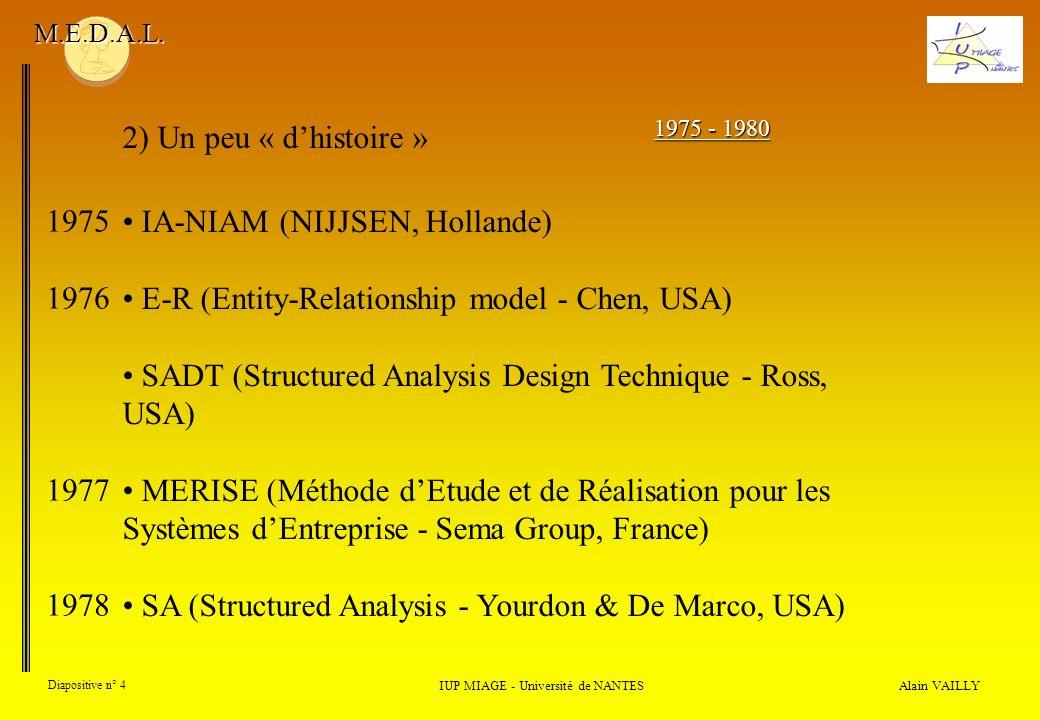 Alain VAILLY Diapositive n° 4 2) Un peu « dhistoire » IUP MIAGE - Université de NANTES M.E.D.A.L. IA-NIAM (NIJJSEN, Hollande) E-R (Entity-Relationship