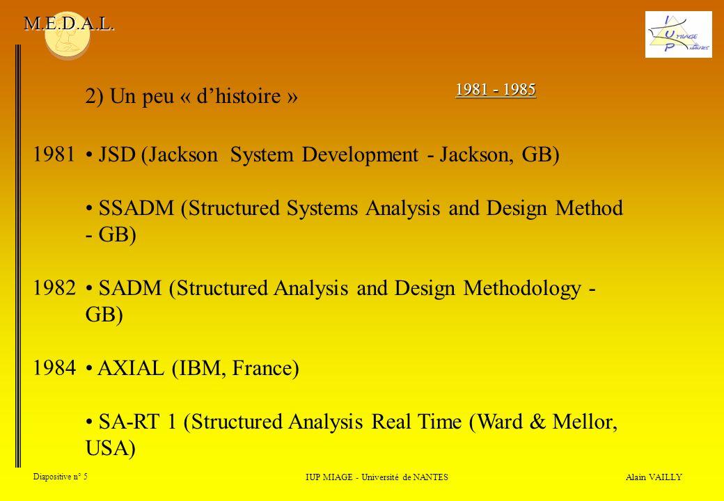 Alain VAILLY Diapositive n° 5 2) Un peu « dhistoire » IUP MIAGE - Université de NANTES M.E.D.A.L. JSD (Jackson System Development - Jackson, GB) SSADM