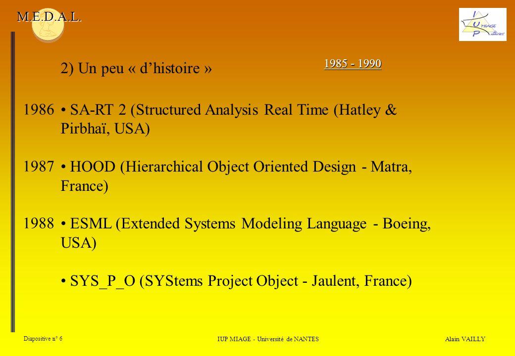 Alain VAILLY Diapositive n° 6 2) Un peu « dhistoire » IUP MIAGE - Université de NANTES M.E.D.A.L. SA-RT 2 (Structured Analysis Real Time (Hatley & Pir