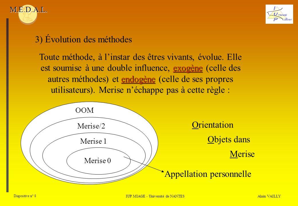 Alain VAILLY Diapositive n° 8 3) Évolution des méthodes IUP MIAGE - Université de NANTES M.E.D.A.L. OOMMerise/2Merise 1 Appellation personnelle Orient