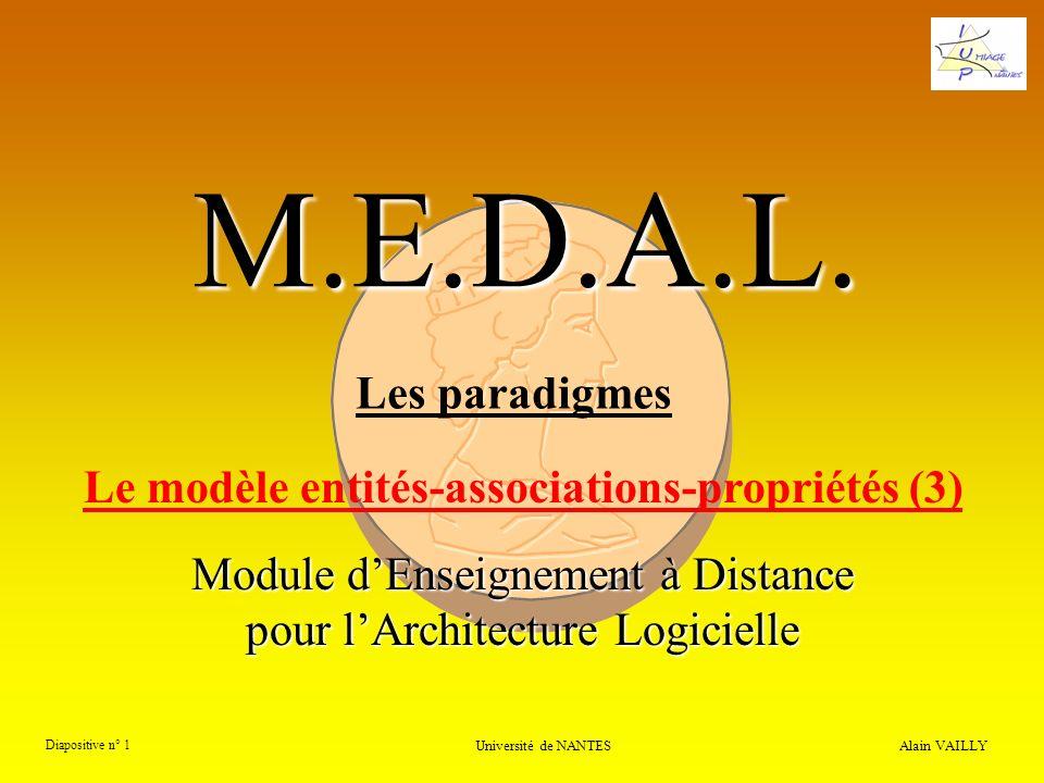 M.E.D.A.L. Module dEnseignement à Distance pour lArchitecture Logicielle Alain VAILLY Diapositive n° 1 Université de NANTES Les paradigmes Le modèle e