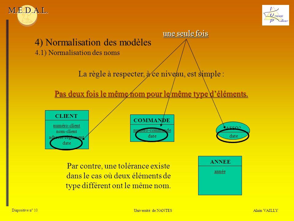 Par contre, une tolérance existe dans le cas où deux éléments de type différent ont le même nom. Alain VAILLY Diapositive n° 10 Université de NANTES M