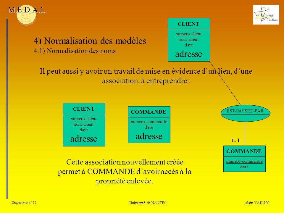 Cette association nouvellement créée permet à COMMANDE davoir accès à la propriété enlevée. Alain VAILLY Diapositive n° 12 Université de NANTES M.E.D.