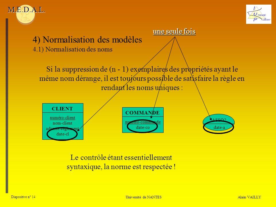 Le contrôle étant essentiellement syntaxique, la norme est respectée ! Alain VAILLY Diapositive n° 14 Université de NANTES M.E.D.A.L. 4) Normalisation