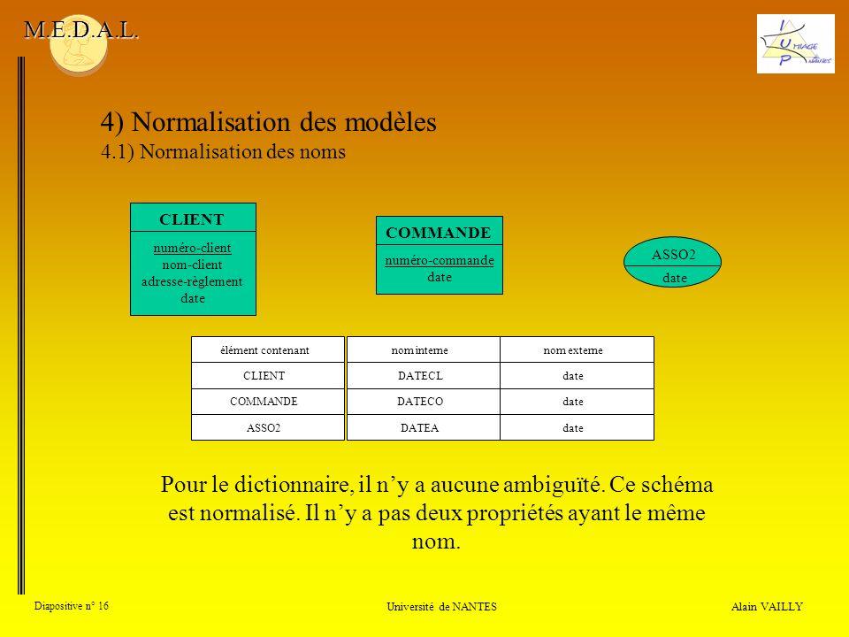 Pour le dictionnaire, il ny a aucune ambiguïté. Ce schéma est normalisé. Il ny a pas deux propriétés ayant le même nom. Alain VAILLY Diapositive n° 16