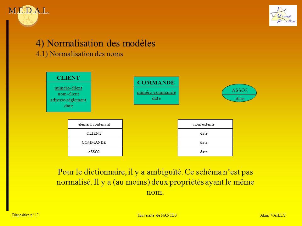 Pour le dictionnaire, il y a ambiguïté. Ce schéma nest pas normalisé. Il y a (au moins) deux propriétés ayant le même nom. Alain VAILLY Diapositive n°