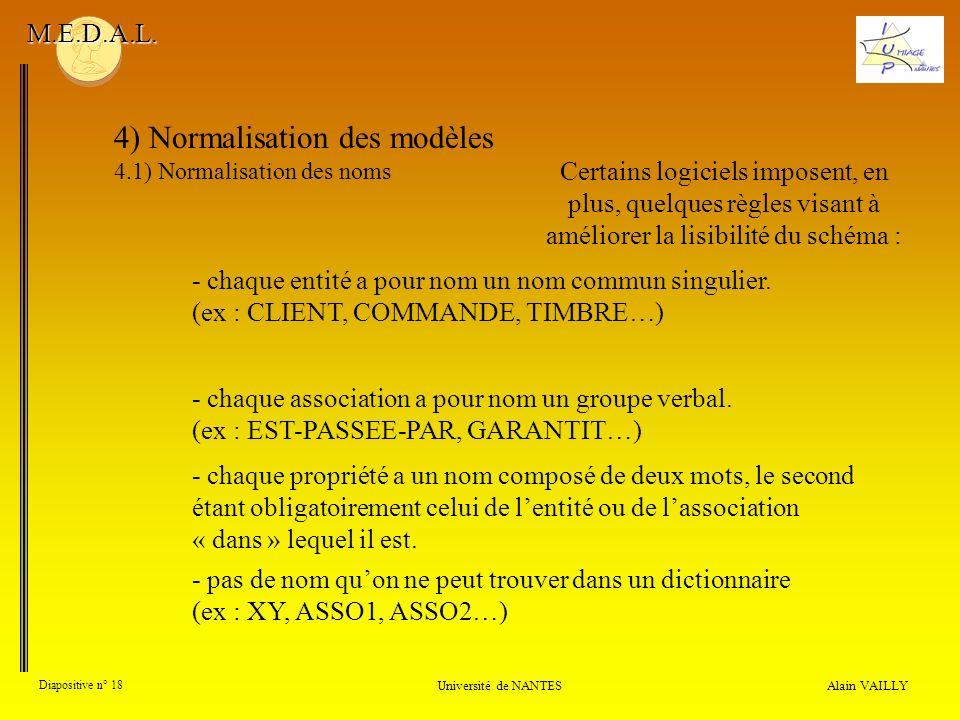 Alain VAILLY Diapositive n° 18 Université de NANTES M.E.D.A.L. 4) Normalisation des modèles 4.1) Normalisation des noms Certains logiciels imposent, e