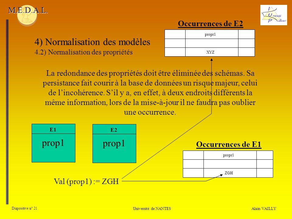 Alain VAILLY Diapositive n° 21 Université de NANTES M.E.D.A.L. 4) Normalisation des modèles 4.2) Normalisation des propriétés La redondance des propri