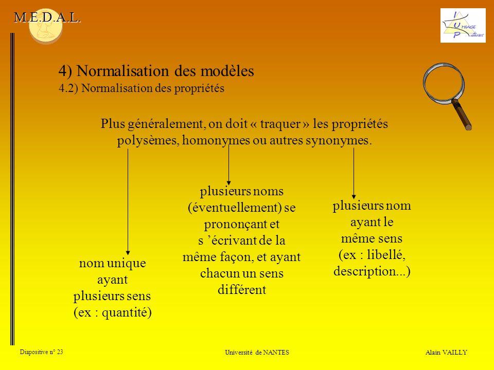 Alain VAILLY Diapositive n° 23 Université de NANTES M.E.D.A.L. 4) Normalisation des modèles 4.2) Normalisation des propriétés Plus généralement, on do