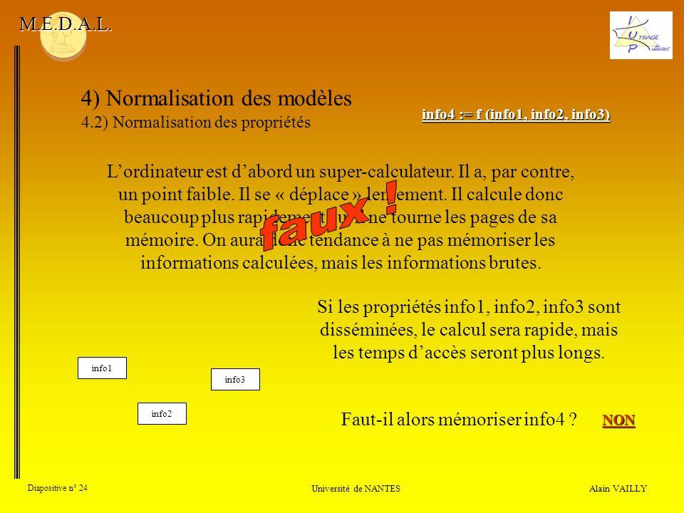 Alain VAILLY Diapositive n° 24 Université de NANTES M.E.D.A.L. 4) Normalisation des modèles 4.2) Normalisation des propriétés Lordinateur est dabord u