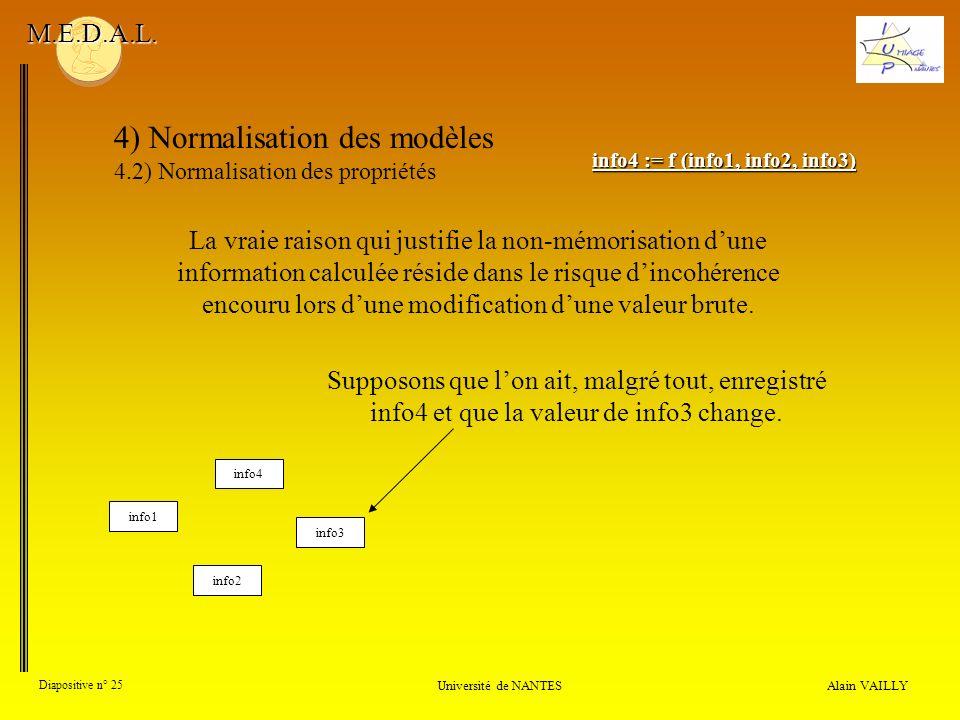 Alain VAILLY Diapositive n° 25 Université de NANTES M.E.D.A.L. 4) Normalisation des modèles 4.2) Normalisation des propriétés La vraie raison qui just
