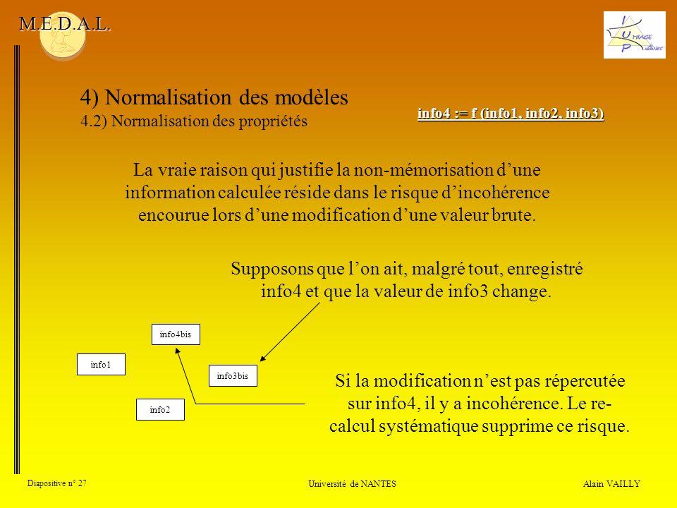 Alain VAILLY Diapositive n° 27 Université de NANTES M.E.D.A.L. 4) Normalisation des modèles 4.2) Normalisation des propriétés La vraie raison qui just
