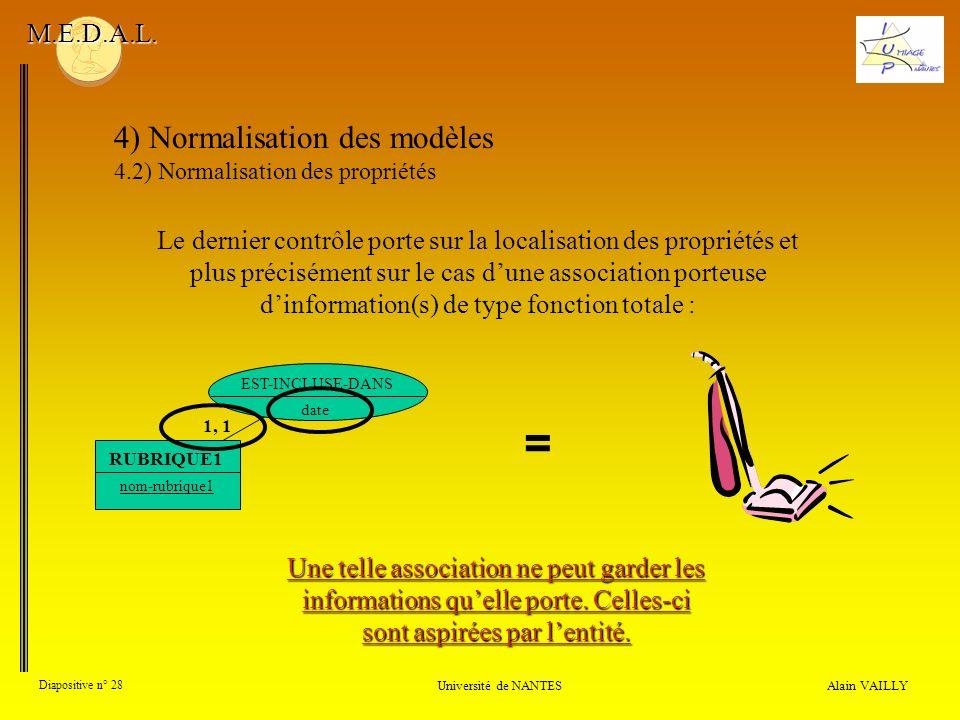Alain VAILLY Diapositive n° 28 Université de NANTES M.E.D.A.L. 4) Normalisation des modèles 4.2) Normalisation des propriétés Le dernier contrôle port