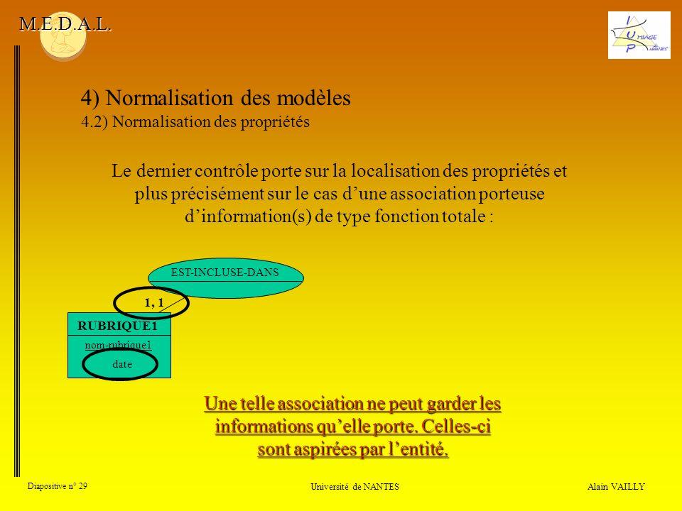 Alain VAILLY Diapositive n° 29 Université de NANTES M.E.D.A.L. 4) Normalisation des modèles 4.2) Normalisation des propriétés Le dernier contrôle port