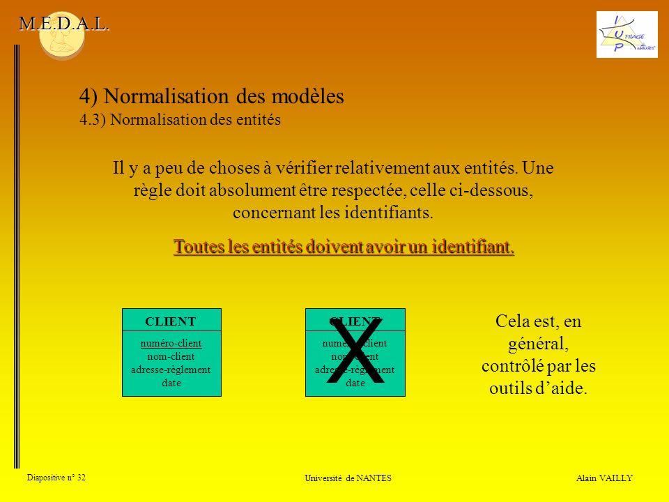 Alain VAILLY Diapositive n° 32 Université de NANTES M.E.D.A.L. 4) Normalisation des modèles 4.3) Normalisation des entités Il y a peu de choses à véri
