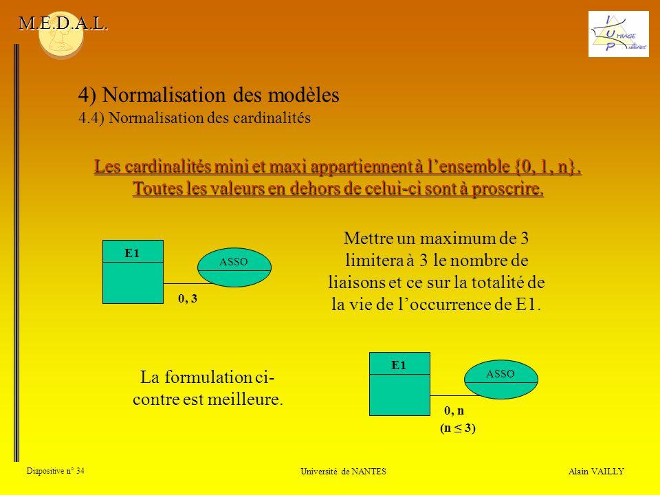 Alain VAILLY Diapositive n° 34 Université de NANTES M.E.D.A.L. 4) Normalisation des modèles 4.4) Normalisation des cardinalités Les cardinalités mini