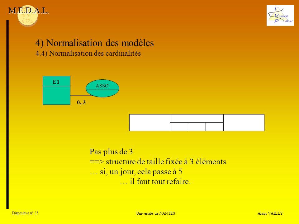 Alain VAILLY Diapositive n° 35 Université de NANTES M.E.D.A.L. 4) Normalisation des modèles 4.4) Normalisation des cardinalités Pas plus de 3 ==> stru