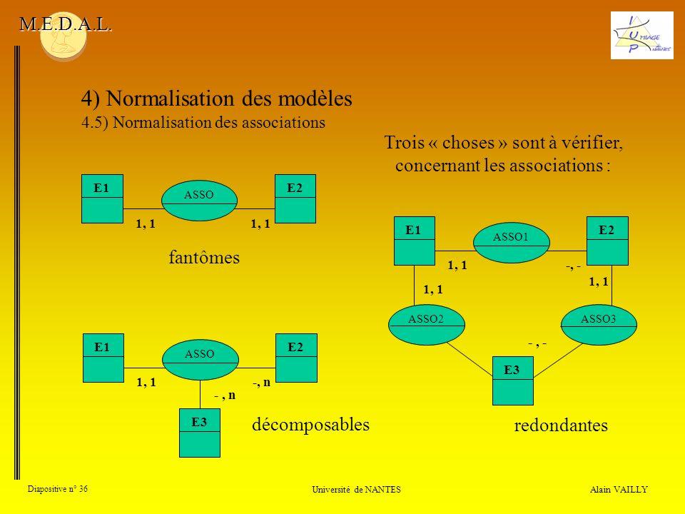 Alain VAILLY Diapositive n° 36 Université de NANTES M.E.D.A.L. 4) Normalisation des modèles 4.5) Normalisation des associations Trois « choses » sont