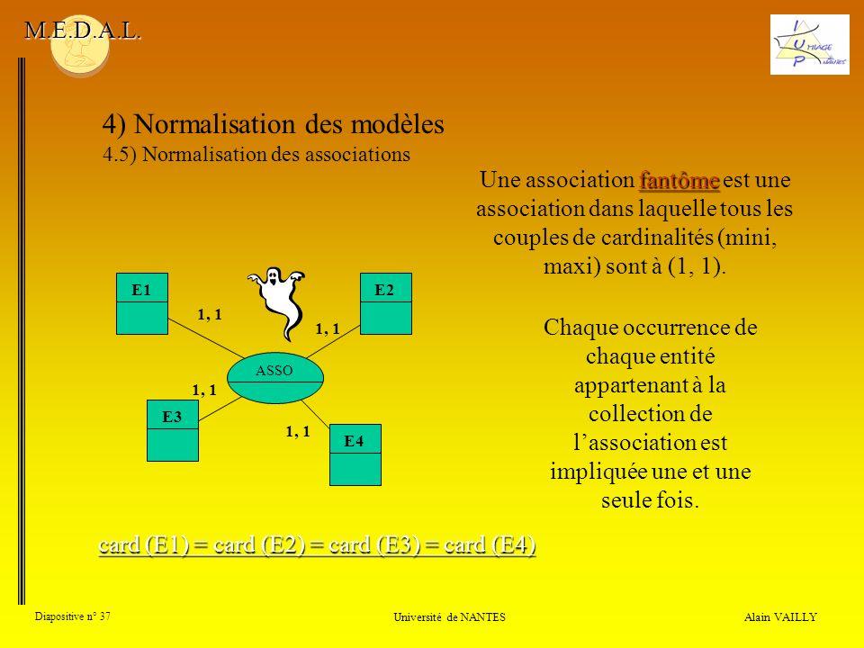 Alain VAILLY Diapositive n° 37 Université de NANTES M.E.D.A.L. 4) Normalisation des modèles 4.5) Normalisation des associations fantôme Une associatio