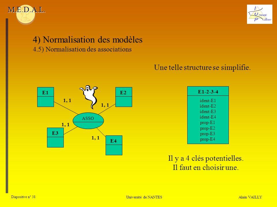 Alain VAILLY Diapositive n° 38 Université de NANTES M.E.D.A.L. 4) Normalisation des modèles 4.5) Normalisation des associations Une telle structure se