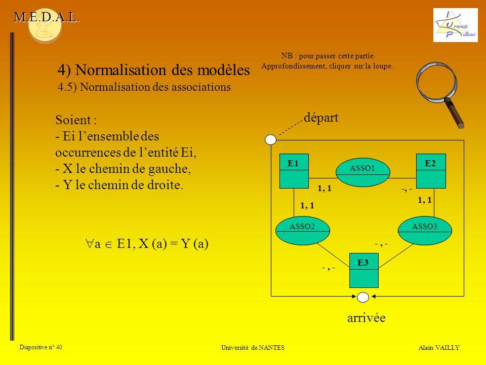 Alain VAILLY Diapositive n° 40 Université de NANTES M.E.D.A.L. 4) Normalisation des modèles 4.5) Normalisation des associations départ arrivée a E1, X