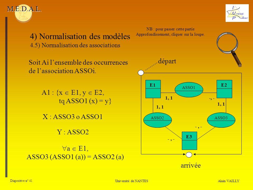Alain VAILLY Diapositive n° 41 Université de NANTES M.E.D.A.L. 4) Normalisation des modèles 4.5) Normalisation des associations départ arrivée X : ASS