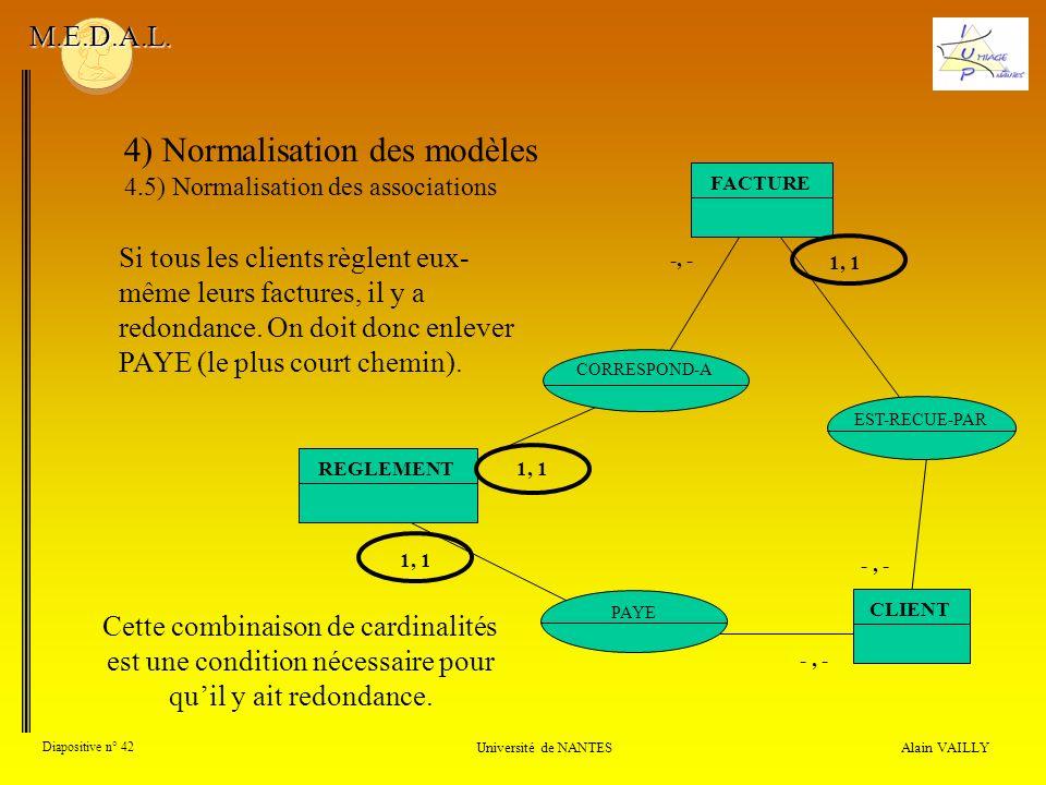 Alain VAILLY Diapositive n° 42 Université de NANTES M.E.D.A.L. 4) Normalisation des modèles 4.5) Normalisation des associations Si tous les clients rè