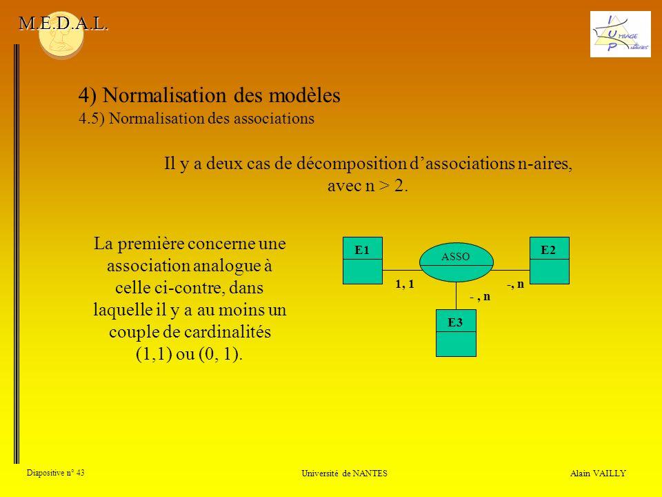 Alain VAILLY Diapositive n° 43 Université de NANTES M.E.D.A.L. 4) Normalisation des modèles 4.5) Normalisation des associations Il y a deux cas de déc