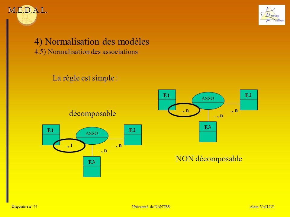 Alain VAILLY Diapositive n° 44 Université de NANTES M.E.D.A.L. 4) Normalisation des modèles 4.5) Normalisation des associations La règle est simple :
