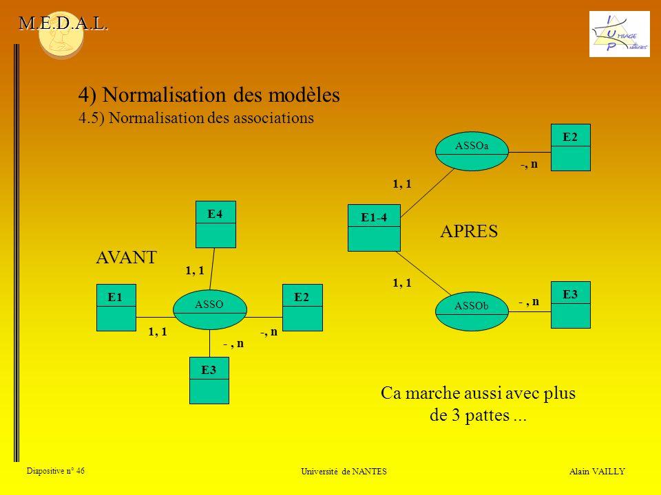 Alain VAILLY Diapositive n° 46 Université de NANTES M.E.D.A.L. 4) Normalisation des modèles 4.5) Normalisation des associations APRES ASSOa -, n E1-4