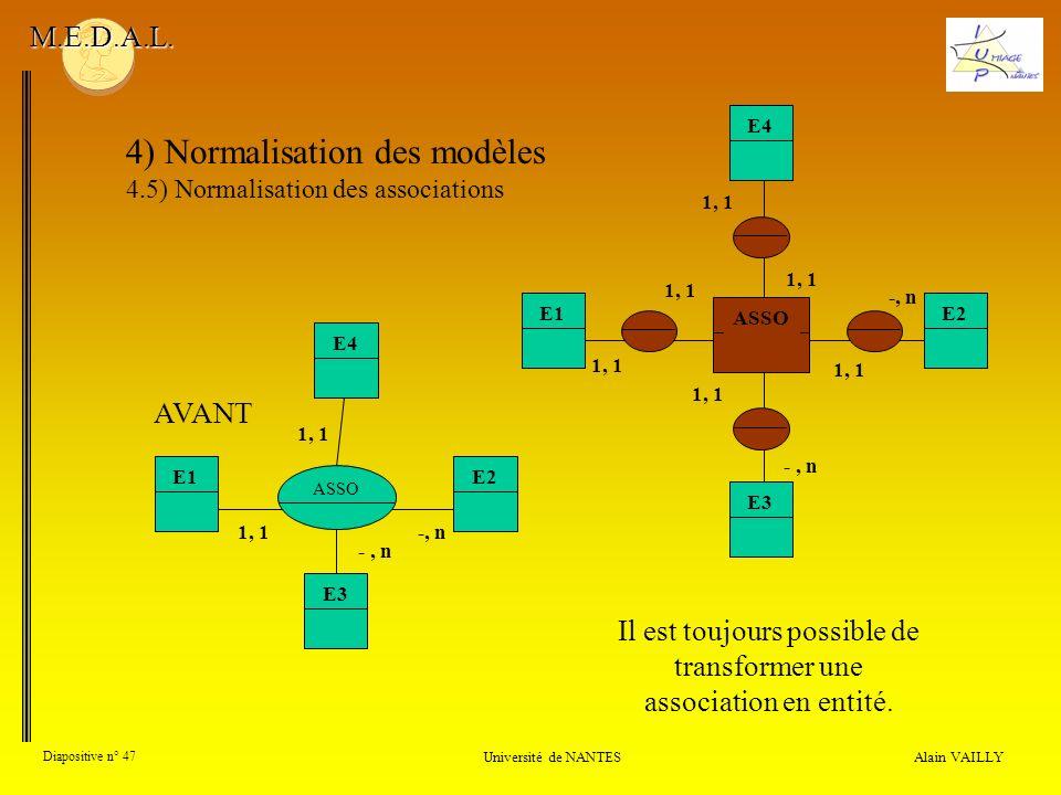 Alain VAILLY Diapositive n° 47 Université de NANTES M.E.D.A.L. 4) Normalisation des modèles 4.5) Normalisation des associations AVANT ASSO -, n E1 1,
