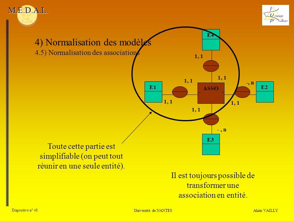 Alain VAILLY Diapositive n° 48 Université de NANTES M.E.D.A.L. 4) Normalisation des modèles 4.5) Normalisation des associations Il est toujours possib