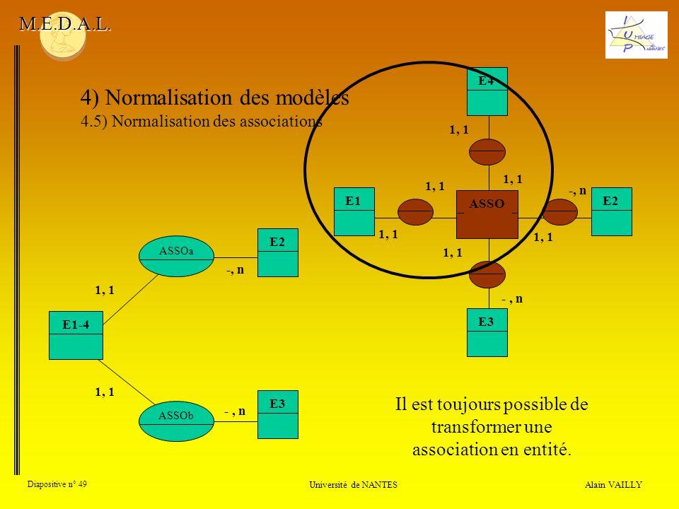 Alain VAILLY Diapositive n° 49 Université de NANTES M.E.D.A.L. 4) Normalisation des modèles 4.5) Normalisation des associations Il est toujours possib