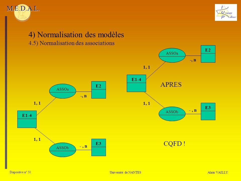 ASSOa -, n E1-4 1, 1 E2 E3 -, n ASSOb 1, 1 Alain VAILLY Diapositive n° 50 Université de NANTES M.E.D.A.L. 4) Normalisation des modèles 4.5) Normalisat