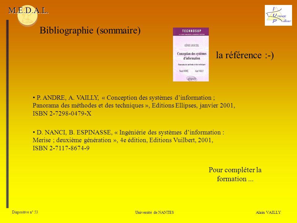 Alain VAILLY Diapositive n° 53 Bibliographie (sommaire) Université de NANTES M.E.D.A.L. Pour compléter la formation... la référence :-) P. ANDRE, A. V