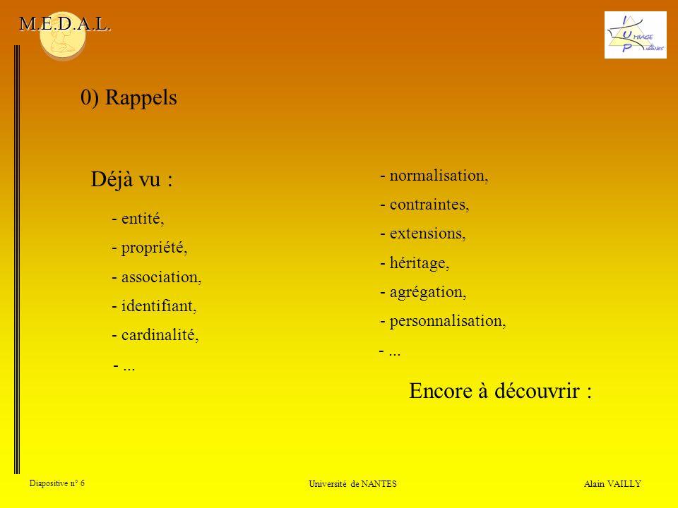 Alain VAILLY Diapositive n° 6 0) Rappels Université de NANTES M.E.D.A.L. Déjà vu : - association, - identifiant, - cardinalité, -... - entité, - propr