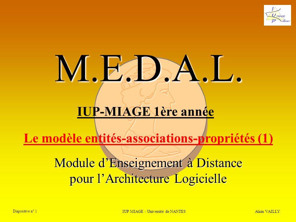 Alain VAILLY Diapositive n° 62 IUP MIAGE - Université de NANTES M.E.D.A.L.