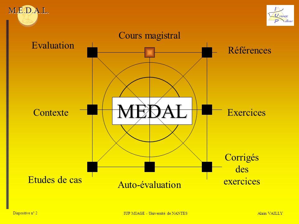 MEDAL Alain VAILLY Diapositive n° 2 Cours magistral Contexte Auto-évaluation Exercices Corrigés des exercices Références Evaluation IUP MIAGE - Université de NANTES M.E.D.A.L.