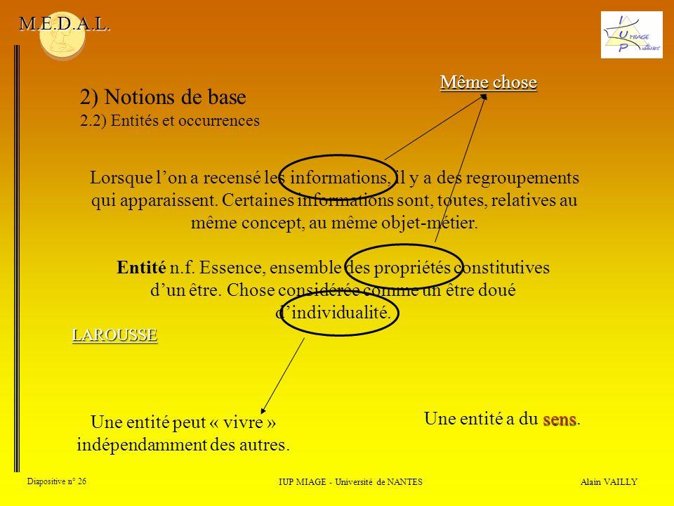Alain VAILLY Diapositive n° 26 IUP MIAGE - Université de NANTES M.E.D.A.L.